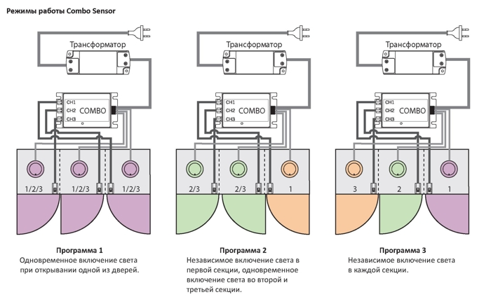 Схема подключения Combo Sensor